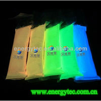 super high glow photoluminescent powder manufacturer