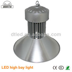Hot sell explosion proof 20w industrial led high bay light reflector