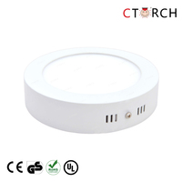 CTORCH Surface round led panel light indoor lighting 12w