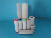 Extruded Activated Carbon Block Filter Cartridges--CACC&CACX&CACS