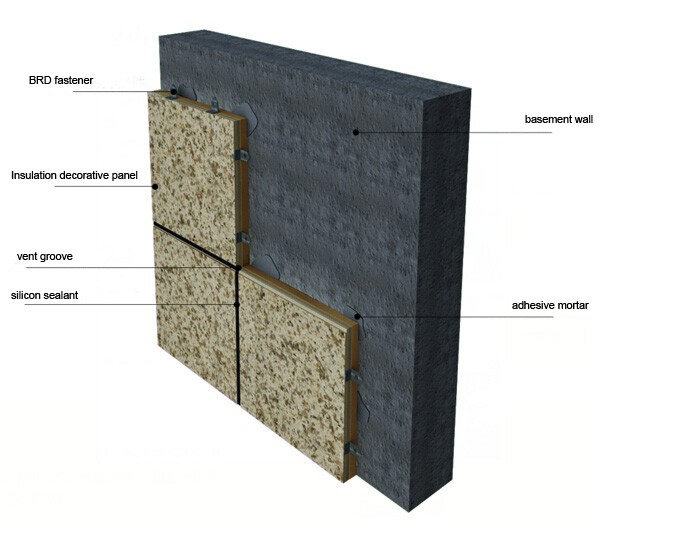 Brd energy saving insulation decorative integrative panels for exterior walls buy brd panels for No insulation in exterior walls