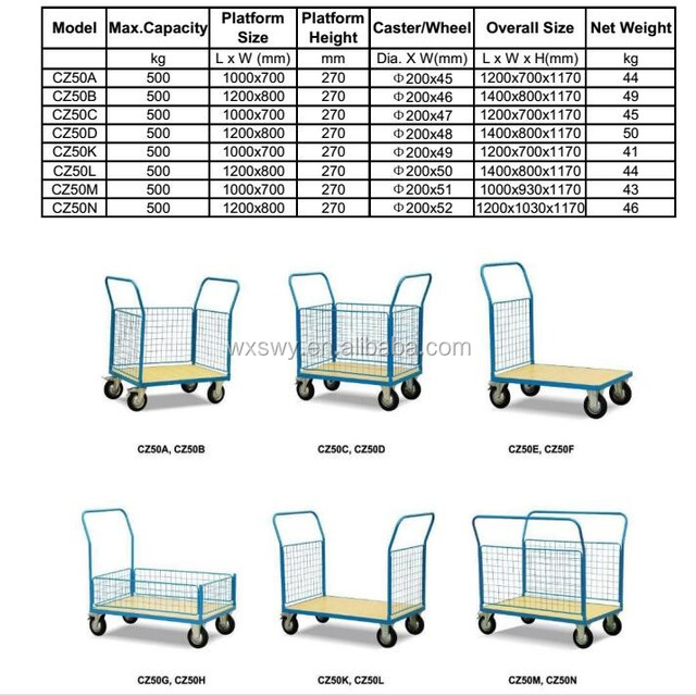 Metal wire mesh cage trolley