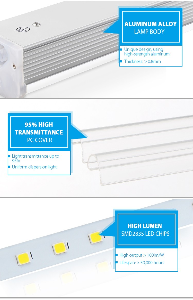ETL SAA CE TUV New unified T5 double tube light fitting fluorescent light fixture, circular t5 fluorescent light fixture
