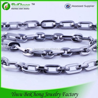 free sample product floating locket chain