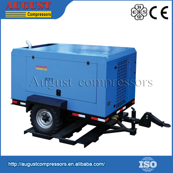 China Professional Factory Direct Screw Air Compressors