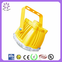Atex Ip66 Outdoor Type Explosion Proof