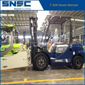 SNSC 3T Bale Clamp Forklift to Vietnam