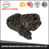quality assured silicon carbide and the microwave radiation has a strong coupling effect