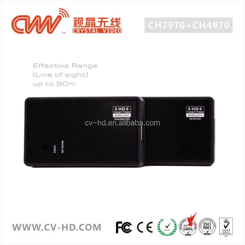 CVW portable design 50M full HD Wireless HDMI 1.4 Transmitter and Reciever