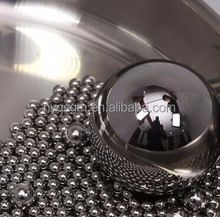 Promotional price soft carbon steel balls G1000 1.588mm 7.938mm or 1/16 5/16 inch