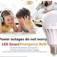 New Design E27 Home Intelligent Led
