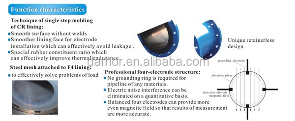 high accuracy sewage flow meter electromagnetic sensor