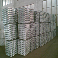 High Quality Aluminium Ingots 99.9%/99.85%/99.7%/99.6%/99.5% payment term can be LC at sight Aluminum ingot