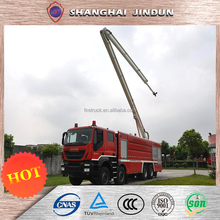 Wholesale Types Of Fire Trucks