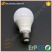 glass wholesale light bulb camera