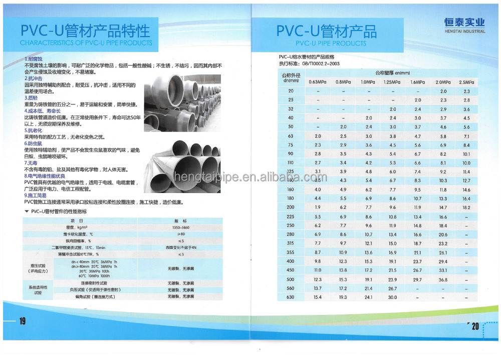 Upvc pipe specification price and picture view pvc