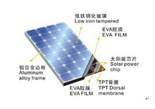 thin film flexible roofing solar panel