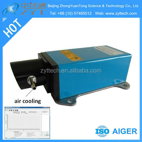ZYT-0060Series laser measuring device