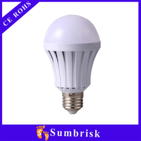 Factory price high quality energy saving plastic 9w bulb led light