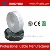 CE ISO RoHS ETL Approved 75 ohms RG6 Cable Wire