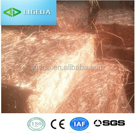 Copper Scrap price