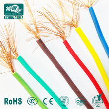 IEC BS Standard cable for myanmar from Shandong New Luxing cable factory