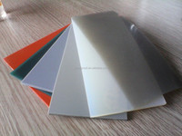 heat resistant silicone sheet