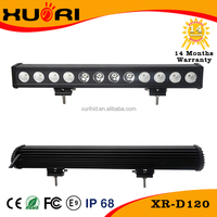 D120W LED LIGHT offroad cars at cheap price