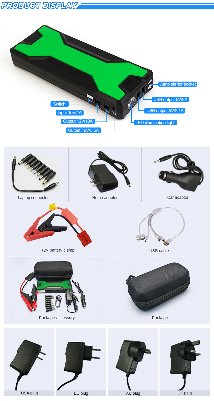 Hot selling newest car battery jumper cables 19v 20000mAh car jump starter/mini car booster for emergency use/power