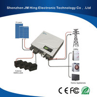 Free Shipping 5KW Solar Energy System