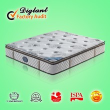 vacuum compressed bag queen size comfortable pocket spring mattress