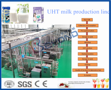 small milk processing machine, dairy production