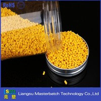 cost of plastic pellets per kg yellow masterbatch filler plastic manufacturers for injection