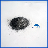 ADT 35 graphite coating