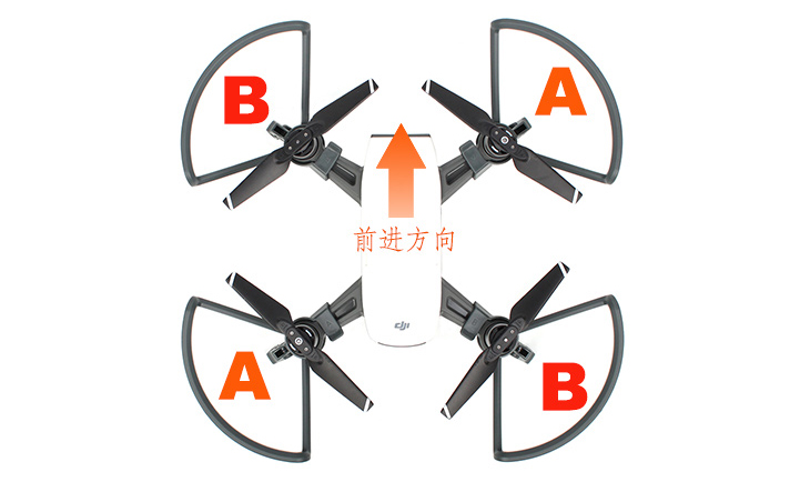 4pcs Propeller Guard Blade Props Bumper Protector for DJI Spark Drone Quadcopter with Folding Landing Gear Kits Spare Parts