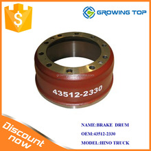 High quality wholesale HT250 brake drum 43512-2330 for hino truck