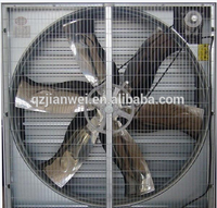 cooling fan industrial