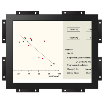19 inch Embedded Open Frame Projected Capacitive Touch screen Monitor