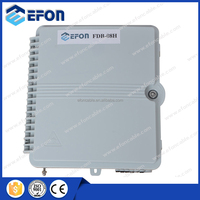 High Quality 8port Fiber Optic Splitter