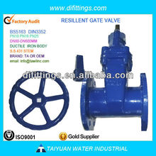 gate valves for pvc pipes