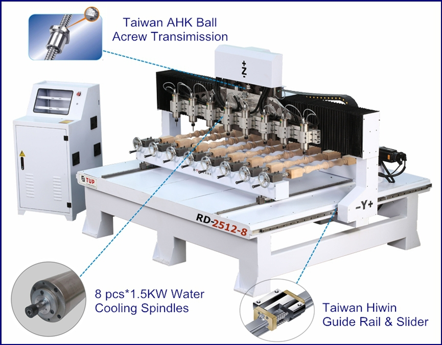RD2512-8 Good quality 4 axis cnc router engraver machine/4 axis multi heads cylinder rotary