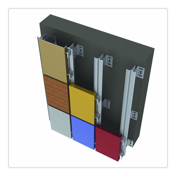 high quality PVDF aluminum composite material/panels ACP color powder coated aluminum sheet