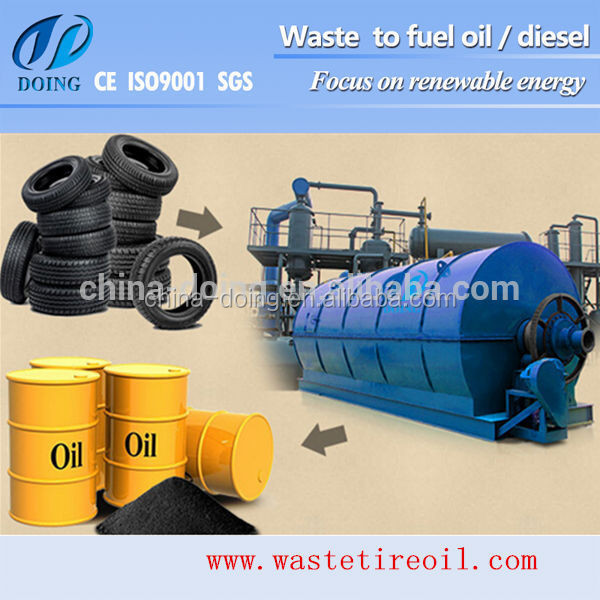 2015 high profitable project!! scrap tire recycling machine for fuel oil used in cement factory