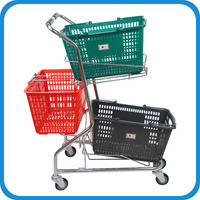 Three Baskets Supermarket Shopping Trolley Shopping
