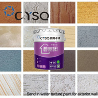 Low prices wholesale water based acrylic resin sand texture wall paint color for interior and exterior