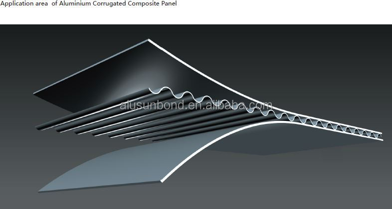 aluminum composite panel with corrugated core have better performance than honeycomb panel