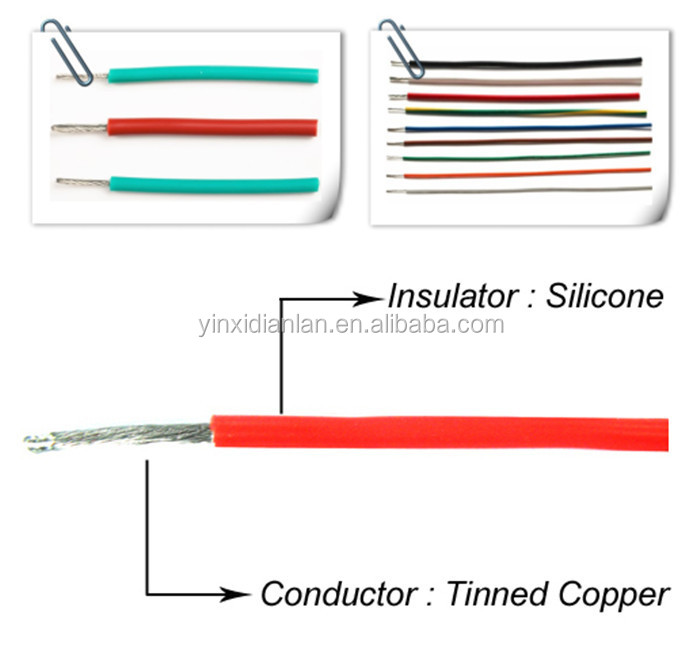 Automotive Wiring Insulation : Automotive electrical wiring ul buy
