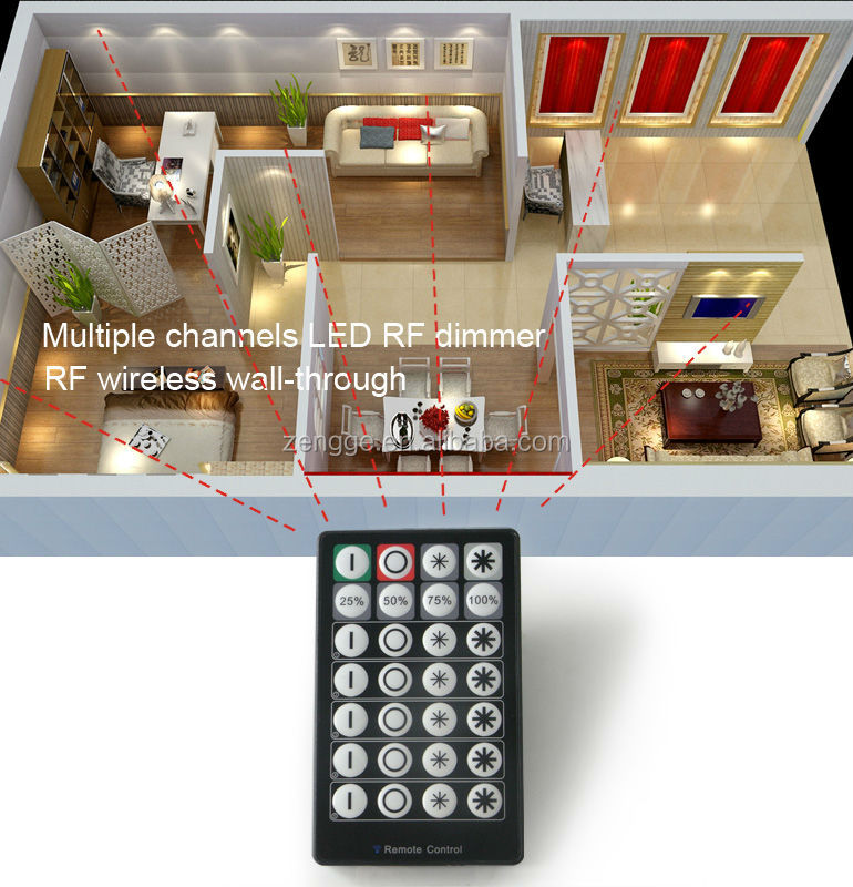5 zones Remote RF LED Dimmer
