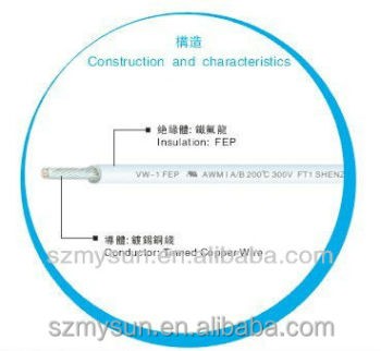 fuse wire leads mini protector fep wire