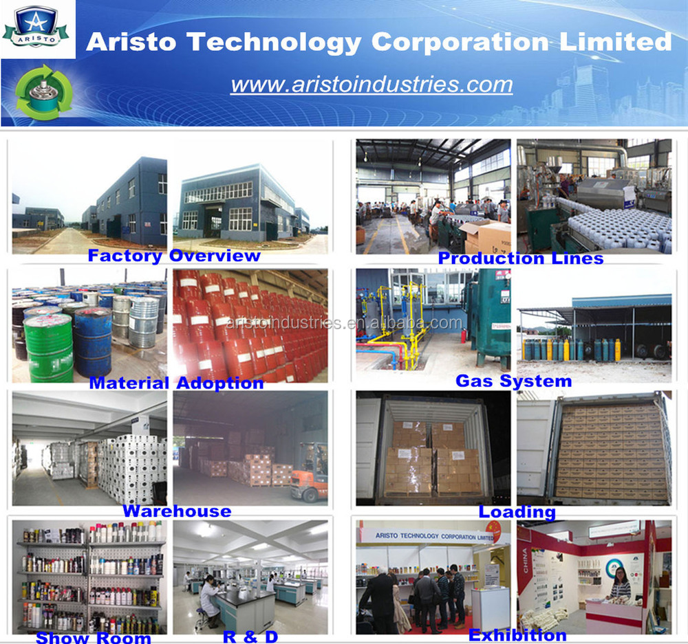Aristo Removable Plastic Car Paint / Rubber Paint / Plastic Dip Paint / Plastic Film Coating